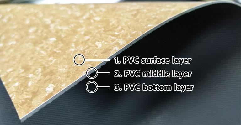 Vinyl Floor structure